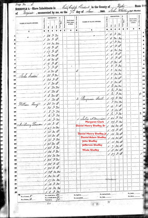 image for Jefferson Sheffey and his family in the 1860 Slave Census